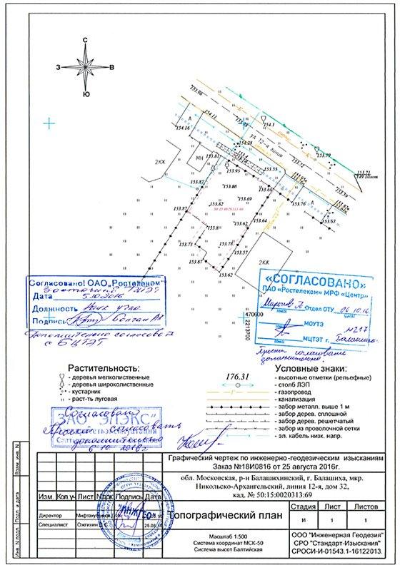 Получить ГПЗУ в Московской области